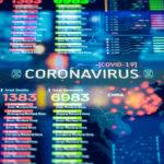 Distansadvokater med personlig och digital rådgivning (COVID-19)
